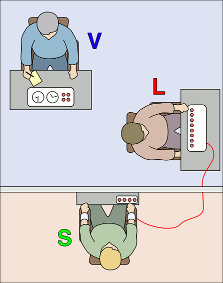 Milgram Experiment, CC BY-SA 3.0.commons...,